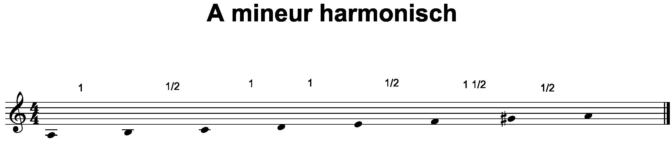 Theorieboek A mineurladder harmonisch