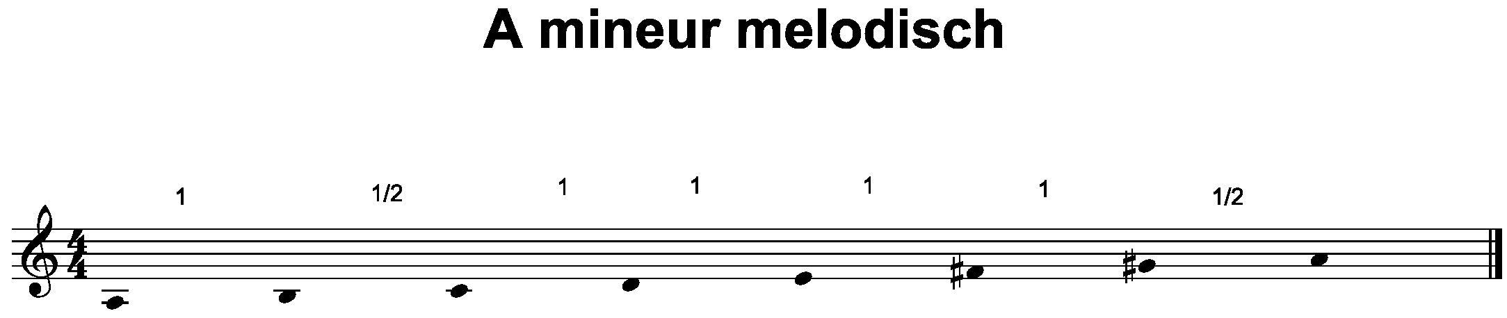 Theorieboek A mineurladder melodisch