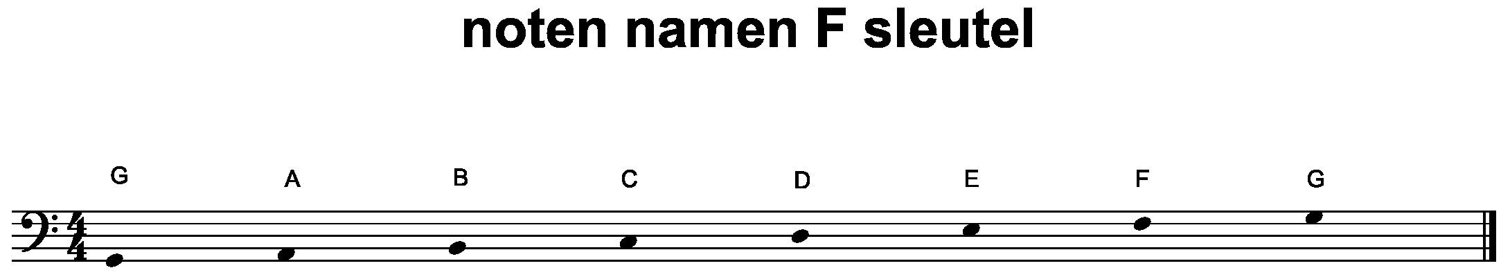 Theorieboek notennamen F sleutel