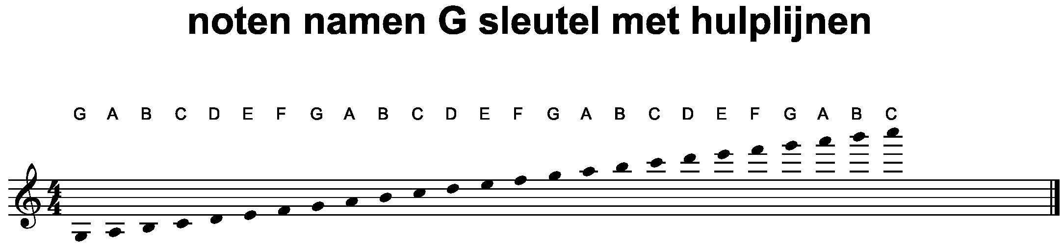 Theorieboek notennamen G sleutel met hulplijnen