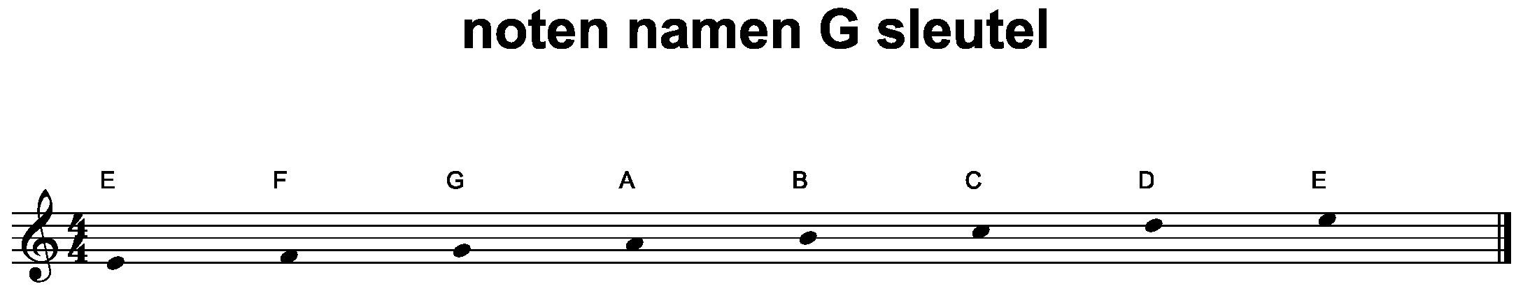 Theorieboek notennamen G sleutel