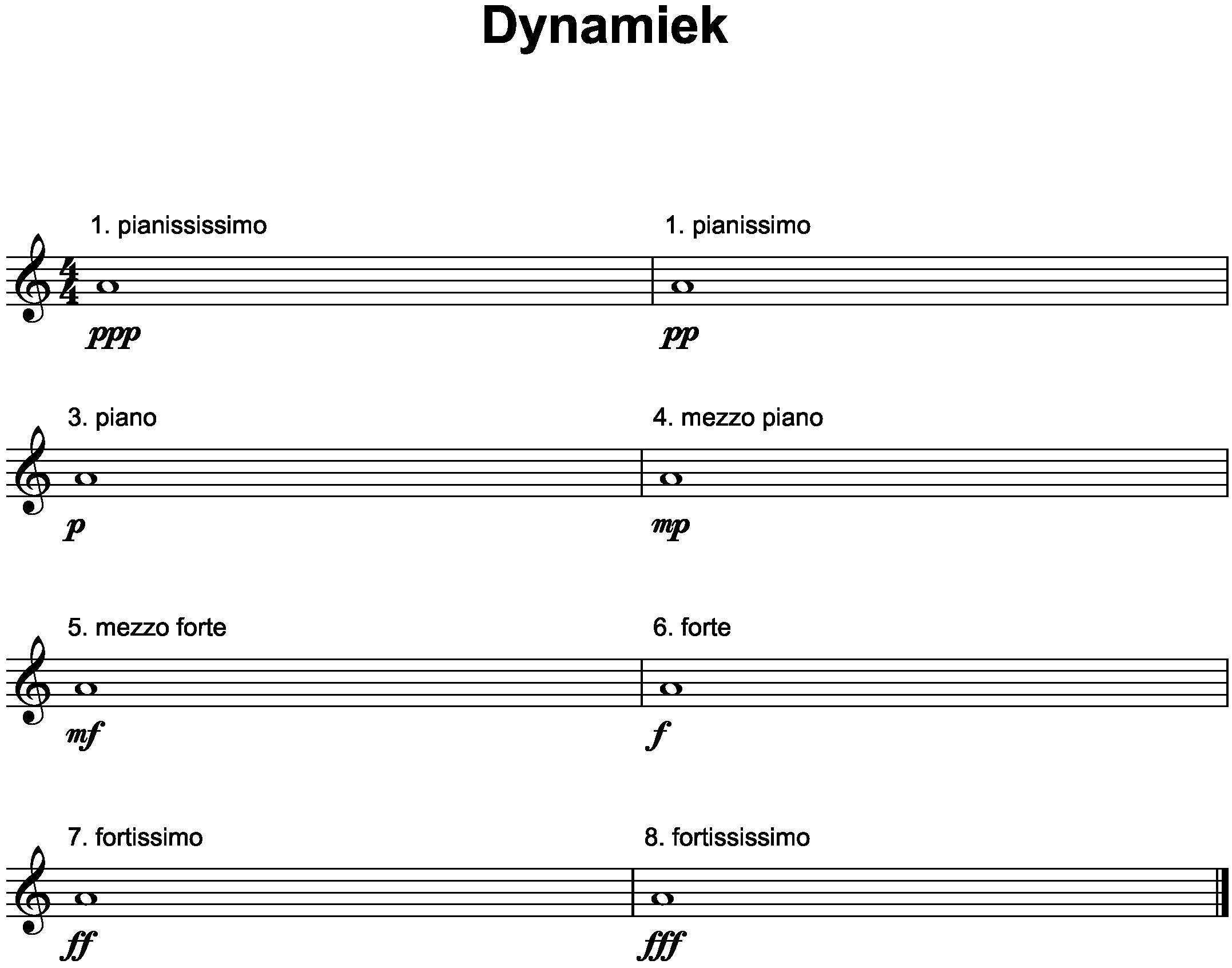 dynamiek
